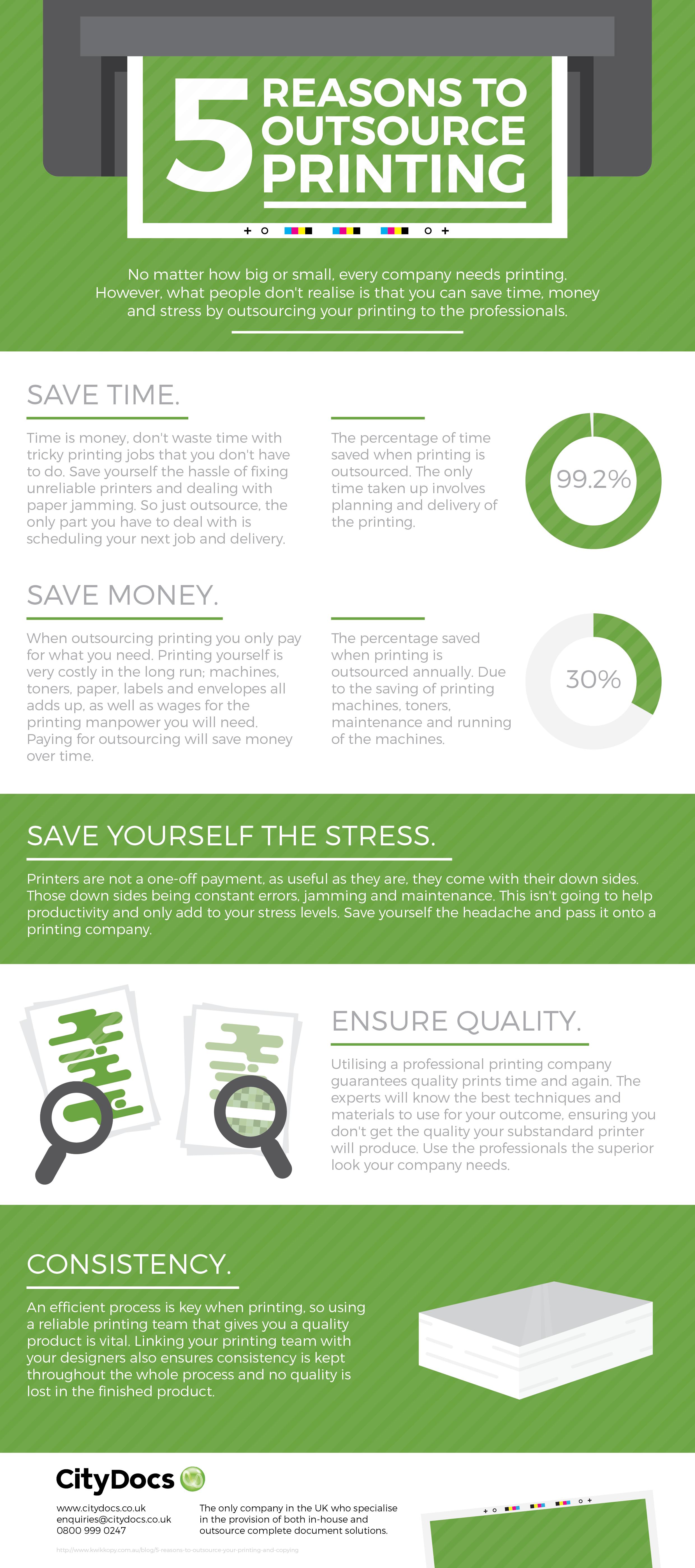 CityDocs – 5 Reasons to Outsource Printing