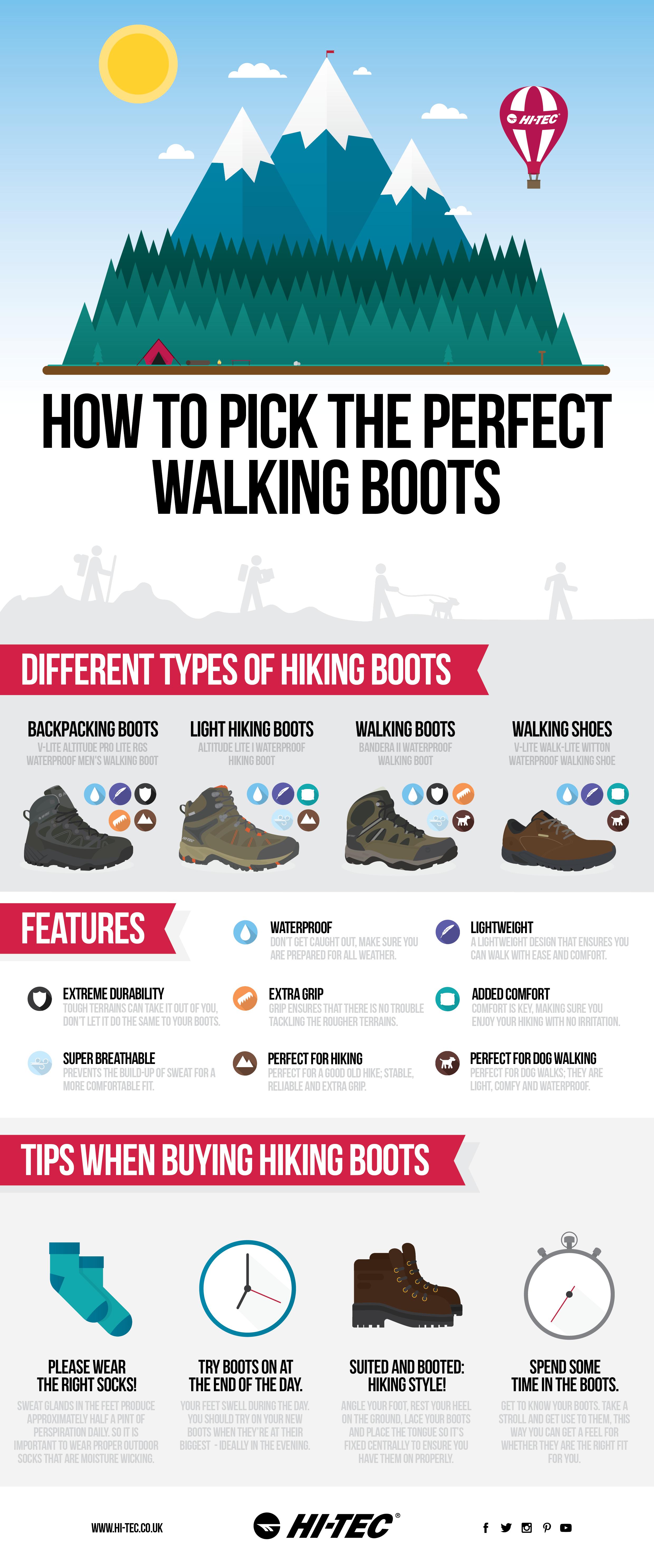 Hi-tec – How to pick the perfect walking boots