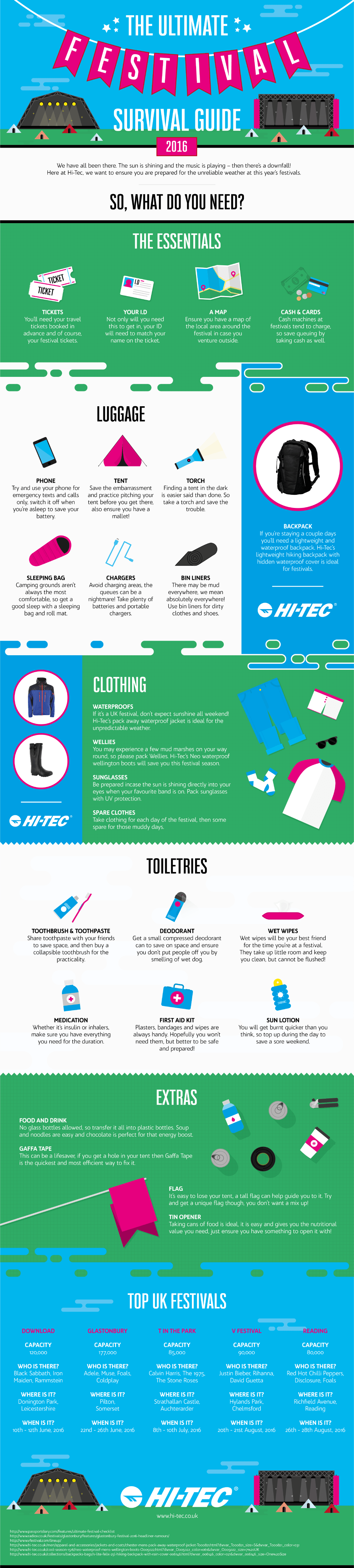 Hi-Tec – The Ultimate Festival Guide